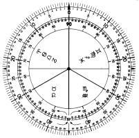 Микро-диск гамбургской школы астрологии